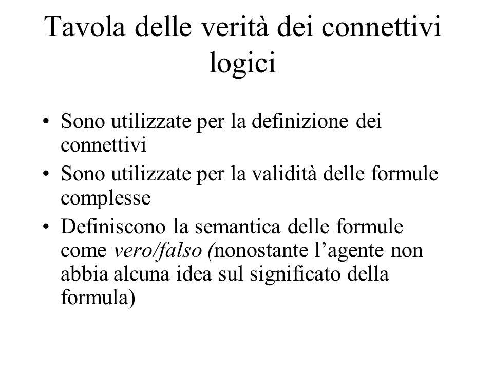 Tavola delle verità dei connettivi logici Sono utilizzate per la definizione dei connettivi Sono utilizzate per la validità delle formule complesse Definiscono la semantica delle formule come vero/falso (nonostante lagente non abbia alcuna idea sul significato della formula)