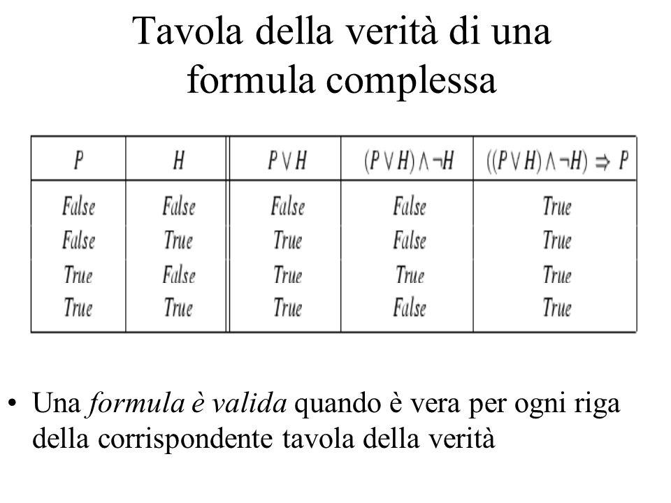 Tavola della verità di una formula complessa Una formula è valida quando è vera per ogni riga della corrispondente tavola della verità