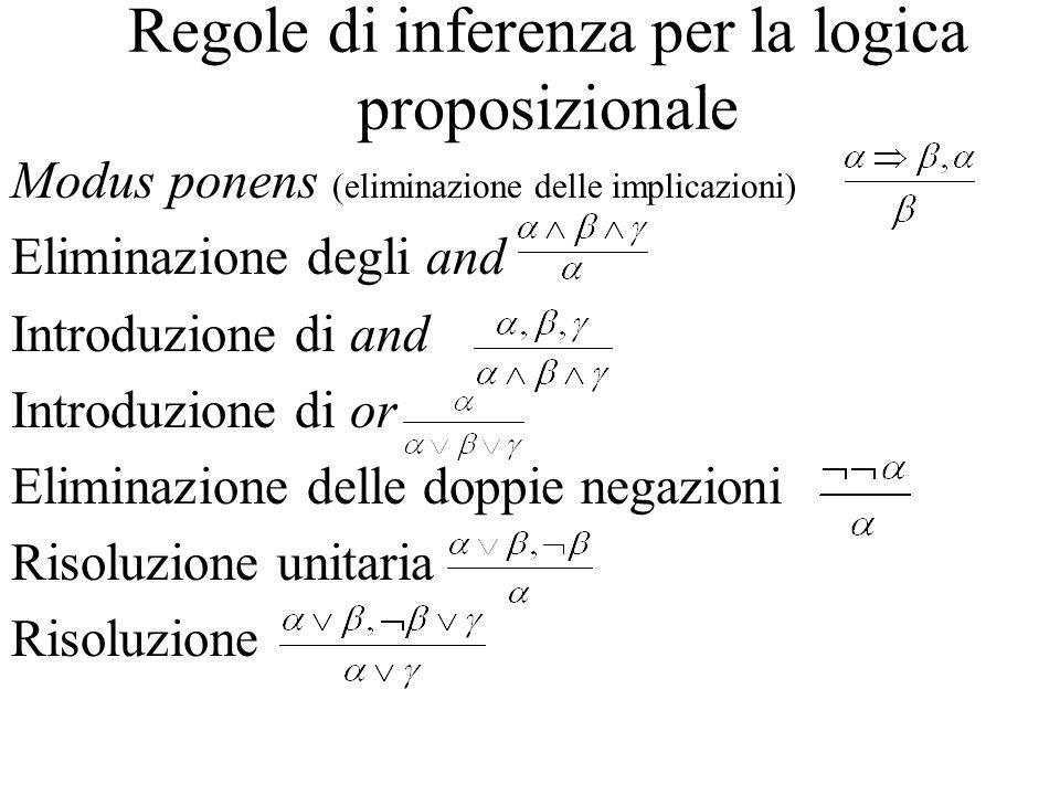 Regole di inferenza per la logica proposizionale Modus ponens (eliminazione delle implicazioni) Eliminazione degli and Introduzione di and Introduzione di or Eliminazione delle doppie negazioni Risoluzione unitaria Risoluzione