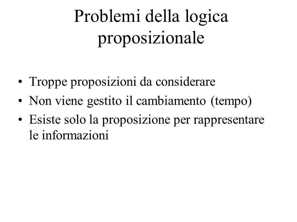 Problemi della logica proposizionale Troppe proposizioni da considerare Non viene gestito il cambiamento (tempo) Esiste solo la proposizione per rappresentare le informazioni