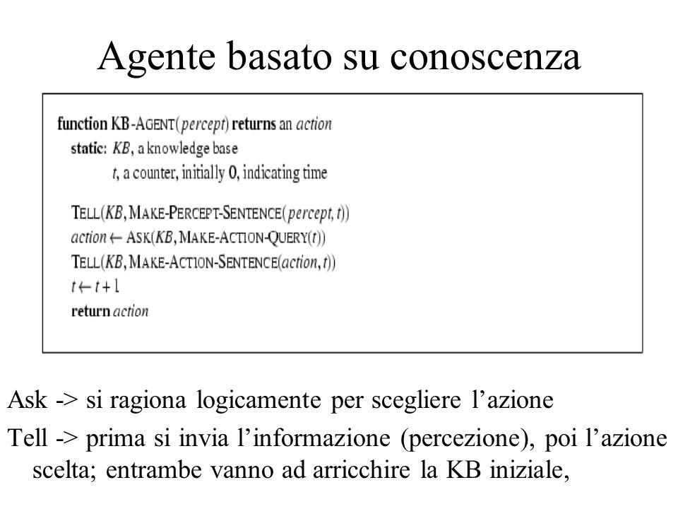 Agente basato su conoscenza Ask -> si ragiona logicamente per scegliere lazione Tell -> prima si invia linformazione (percezione), poi lazione scelta; entrambe vanno ad arricchire la KB iniziale,