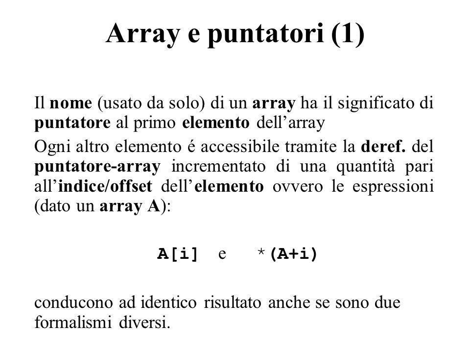 Array e puntatori (2) Se A[N] è un array di indirizzo ind, A[i] il suo elemento i-esimo (i intero), l.indirizzo di A[i] sarà dato dallespressione *(ind+i)