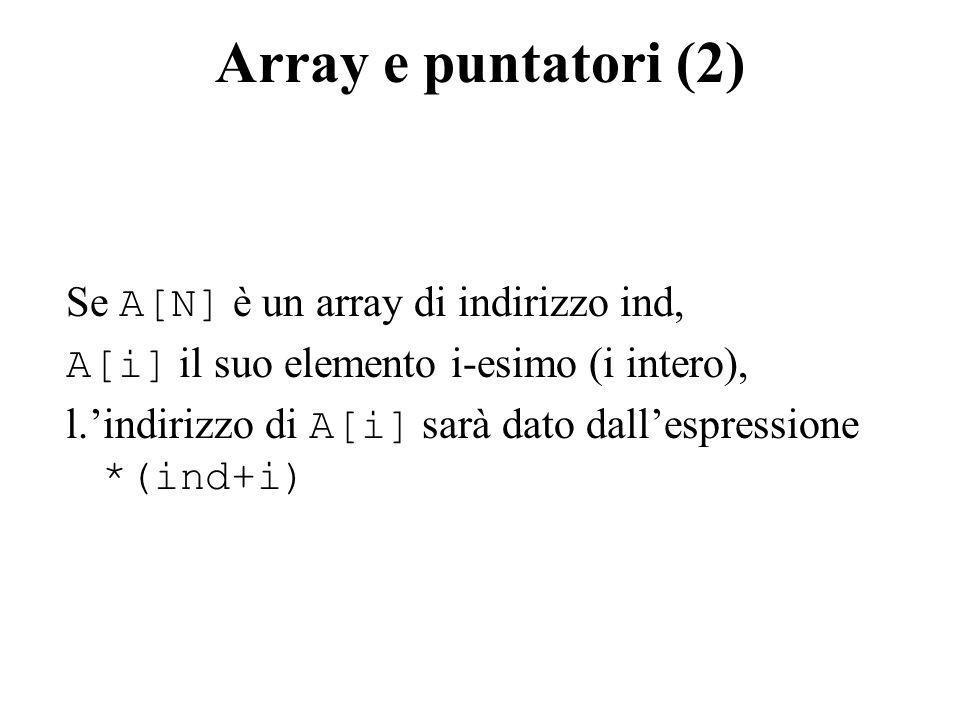 Array di puntatori I puntatori, come qualsiasi altra variabile, possono essere raggruppati in array e dichiarati come: Es.: int* A[10] ; dichiara un array di 10 puntatori a int Come il nome di un array equivale a un puntatore, così un array di puntatori equivale a un puntatore a puntatore (con in più lallocazione della memoria puntata, come nel caso di array generico)