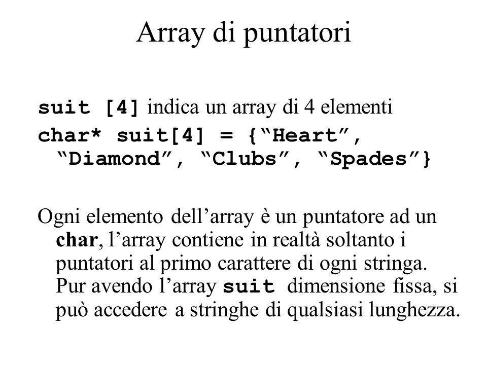 Array di puntatori suit [4] indica un array di 4 elementi char* suit[4] = {Heart, Diamond, Clubs, Spades} Ogni elemento dellarray è un puntatore ad un char, larray contiene in realtà soltanto i puntatori al primo carattere di ogni stringa.