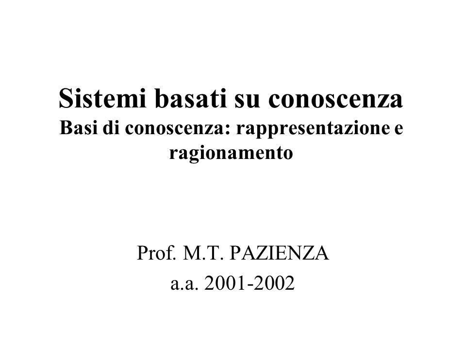 Sistemi basati su conoscenza Basi di conoscenza: rappresentazione e ragionamento Prof.