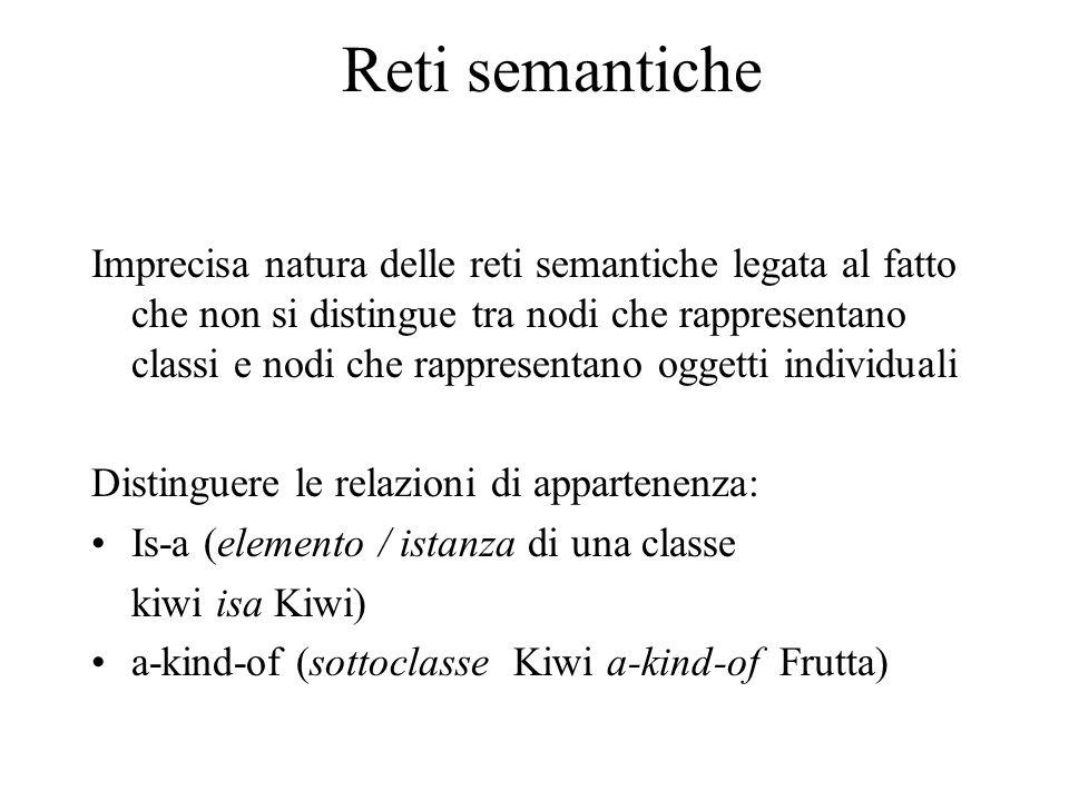 Reti semantiche Imprecisa natura delle reti semantiche legata al fatto che non si distingue tra nodi che rappresentano classi e nodi che rappresentano oggetti individuali Distinguere le relazioni di appartenenza: Is-a (elemento / istanza di una classe kiwi isa Kiwi) a-kind-of (sottoclasse Kiwi a-kind-of Frutta)