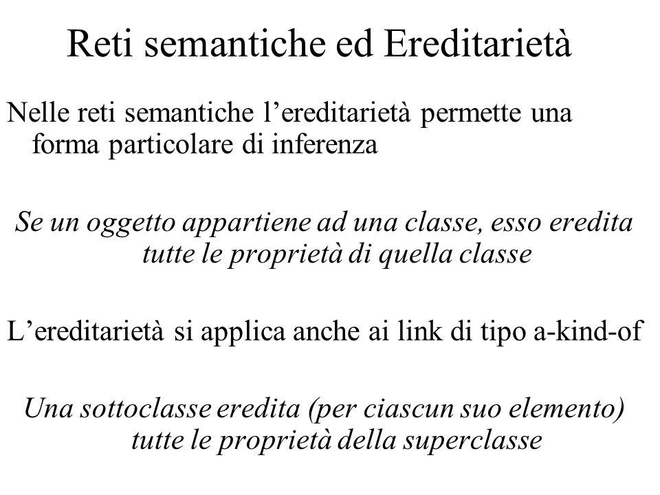 Reti semantiche ed Ereditarietà Nelle reti semantiche lereditarietà permette una forma particolare di inferenza Se un oggetto appartiene ad una classe, esso eredita tutte le proprietà di quella classe Lereditarietà si applica anche ai link di tipo a-kind-of Una sottoclasse eredita (per ciascun suo elemento) tutte le proprietà della superclasse