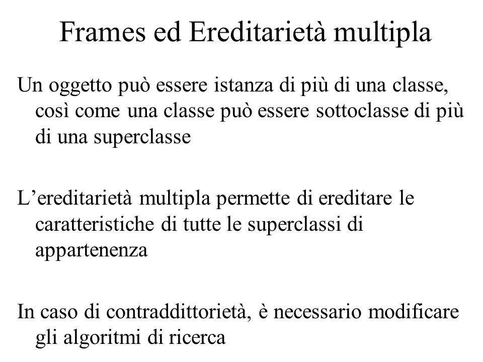 Frames ed Ereditarietà multipla Un oggetto può essere istanza di più di una classe, così come una classe può essere sottoclasse di più di una superclasse Lereditarietà multipla permette di ereditare le caratteristiche di tutte le superclassi di appartenenza In caso di contraddittorietà, è necessario modificare gli algoritmi di ricerca