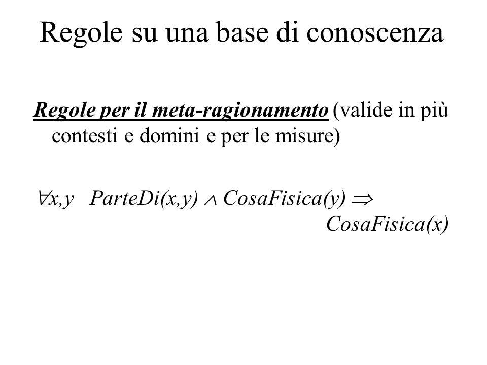 Regole su una base di conoscenza Regole per il meta-ragionamento (valide in più contesti e domini e per le misure) x,y ParteDi(x,y) CosaFisica(y) CosaFisica(x)