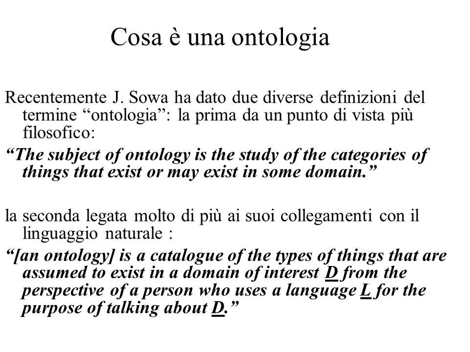 Cosa è una ontologia Recentemente J.