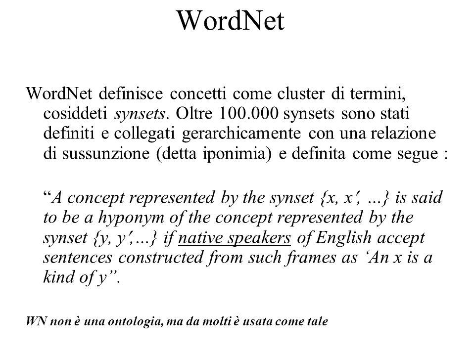 WordNet WordNet definisce concetti come cluster di termini, cosiddeti synsets.