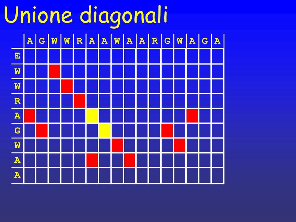 Unione diagonali AGWWRAAWAARGWAGA E W W R A G W A A