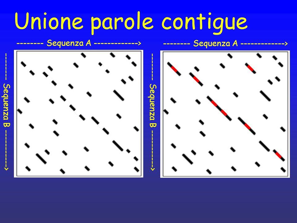 Unione parole contigue -------- Sequenza A -------------> -------- Sequenza B -----------> -------- Sequenza A -------------> -------- Sequenza B ----------->
