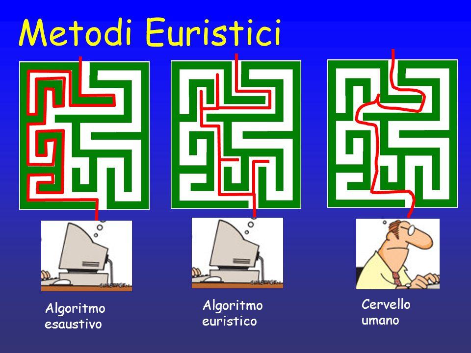Metodi Euristici Algoritmo esaustivo Algoritmo euristico Cervello umano