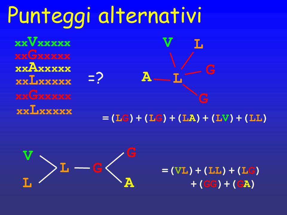 Punteggi alternativi A V G L V G L G L L A G xx A xxxxx xx V xxxxx xx G xxxxx xx L xxxxx xx G xxxxx xx L xxxxx =? =(LG)+(LG)+(LA)+(LV)+(LL) =(VL)+(LL)