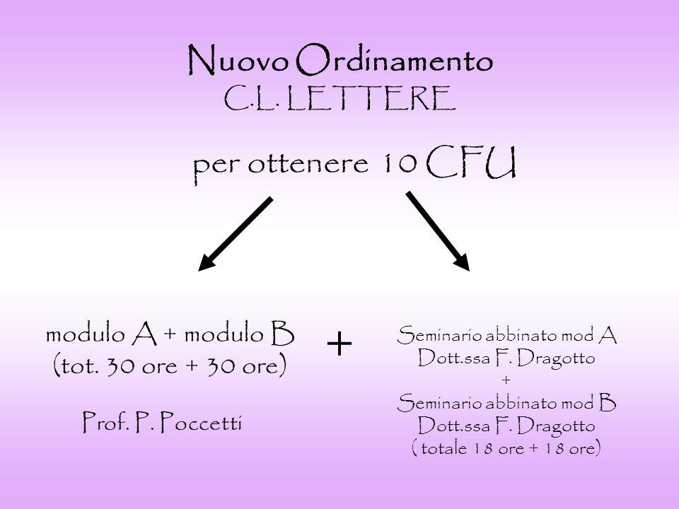 Nuovo Ordinamento 5 CFU = 48 ore10 CFU = 96 ore