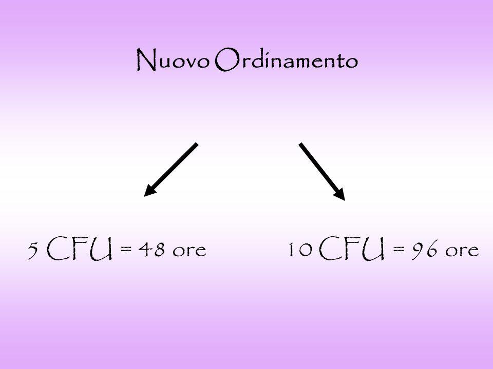 Vecchio Ordinamento Nuovo ordinamento 10 CFU = 96 ore = Mod. A + Mod. B + seminario A + seminario B