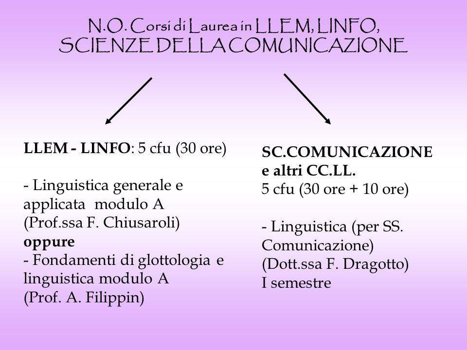 GLOTTODIDATTICA C.L.LINGUE solo V.O. - prendere accordi col titolare della cattedra, Prof.