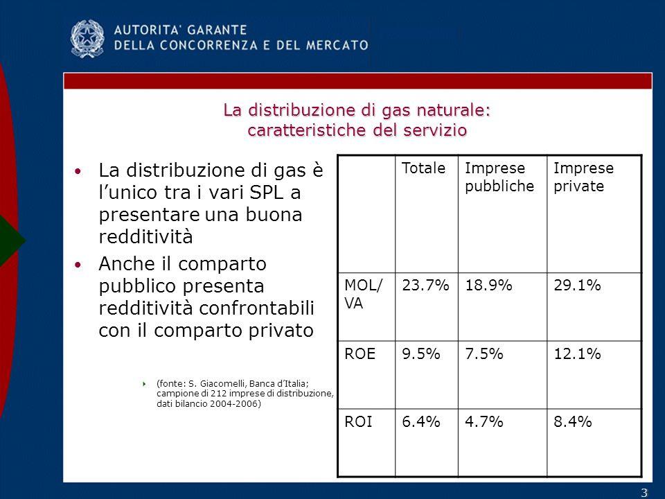 33 La distribuzione di gas naturale: caratteristiche del servizio La distribuzione di gas è lunico tra i vari SPL a presentare una buona redditività Anche il comparto pubblico presenta redditività confrontabili con il comparto privato (fonte: S.