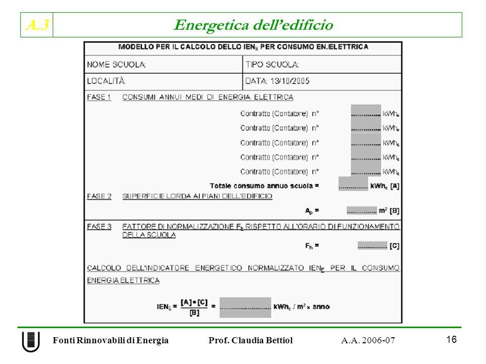 A.3 Energetica delledificio Fonti Rinnovabili di Energia Prof. Claudia Bettiol A.A. 2006-07 16