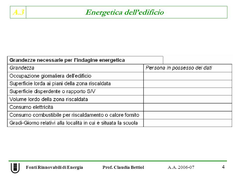 A.3 Energetica delledificio Fonti Rinnovabili di Energia Prof. Claudia Bettiol A.A. 2006-07 4