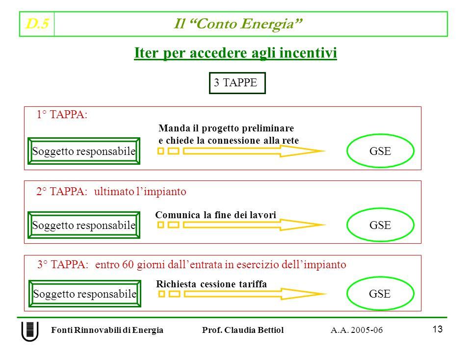 D.5 Il Conto Energia 13 Fonti Rinnovabili di Energia Prof. Claudia Bettiol A.A. 2005-06 Iter per accedere agli incentivi 3 TAPPE 1° TAPPA: Soggetto re