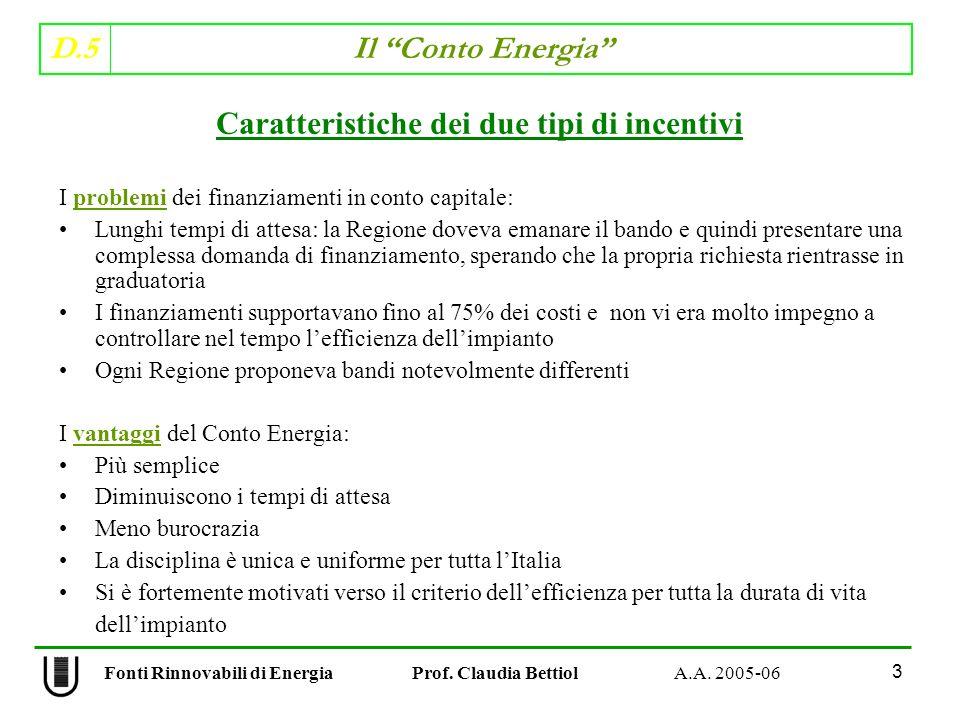D.5 Il Conto Energia 3 Fonti Rinnovabili di Energia Prof. Claudia Bettiol A.A. 2005-06 I problemi dei finanziamenti in conto capitale: Lunghi tempi di