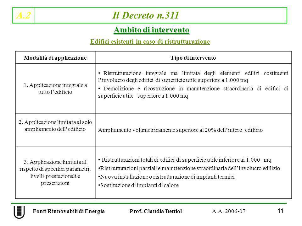 A.2 Il Decreto n.311 11 Fonti Rinnovabili di Energia Prof. Claudia Bettiol A.A. 2006-07 Tipo di interventoModalità di applicazione Ristrutturazione in