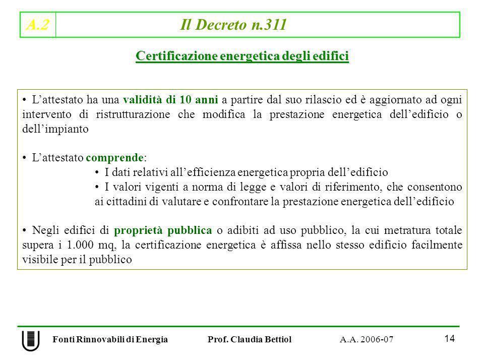 A.2 Il Decreto n.311 14 Fonti Rinnovabili di Energia Prof. Claudia Bettiol A.A. 2006-07 Lattestato ha una validità di 10 anni a partire dal suo rilasc