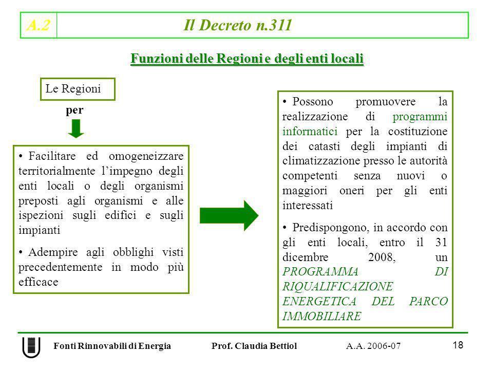 A.2 Il Decreto n.311 18 Fonti Rinnovabili di Energia Prof. Claudia Bettiol A.A. 2006-07 Funzioni delle Regioni e degli enti locali Le Regioni Facilita
