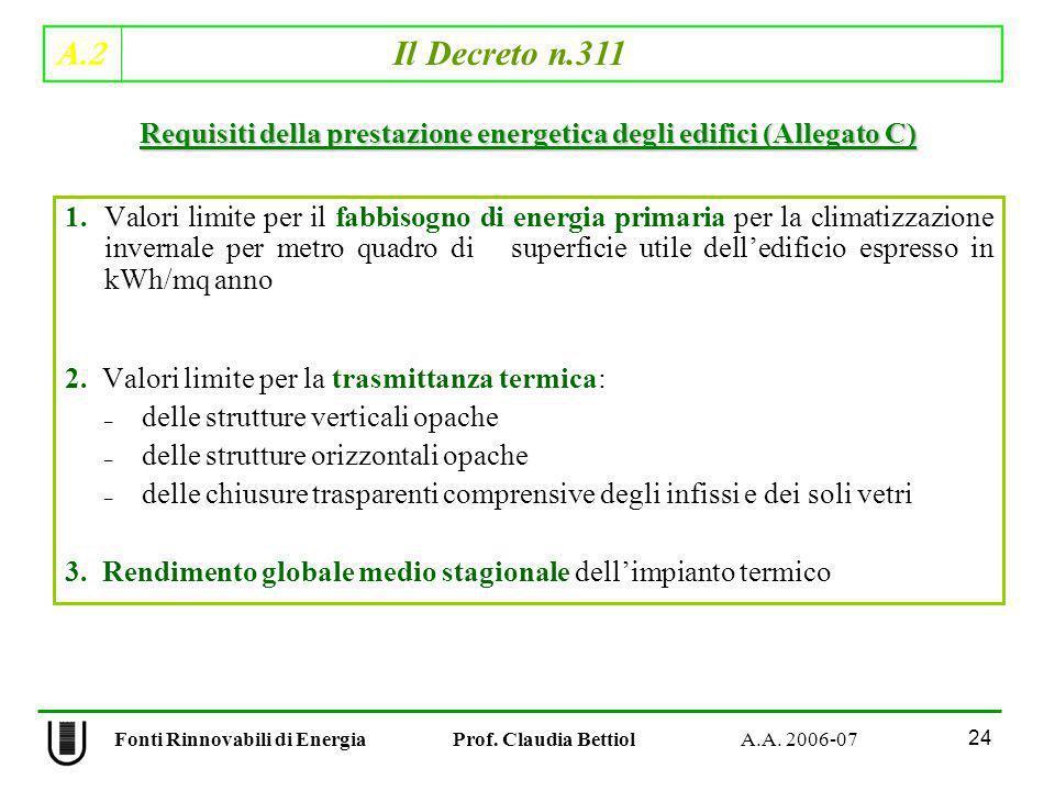 A.2 Il Decreto n.311 24 Fonti Rinnovabili di Energia Prof. Claudia Bettiol A.A. 2006-07 1. Valori limite per il fabbisogno di energia primaria per la