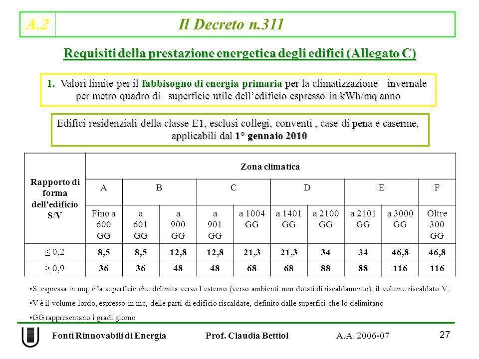 A.2 Il Decreto n.311 27 Fonti Rinnovabili di Energia Prof. Claudia Bettiol A.A. 2006-07 Rapporto di forma delledificio S/V Zona climatica ABCDEF Fino