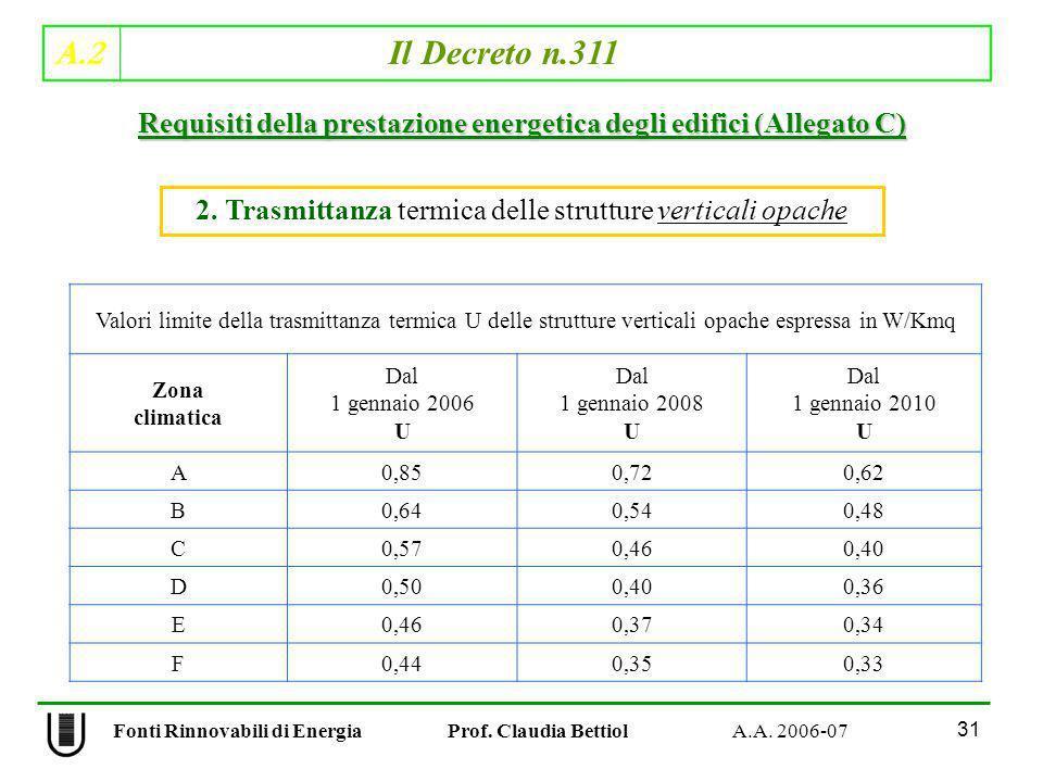 A.2 Il Decreto n.311 31 Fonti Rinnovabili di Energia Prof. Claudia Bettiol A.A. 2006-07 2. Trasmittanza termica delle strutture verticali opache Requi