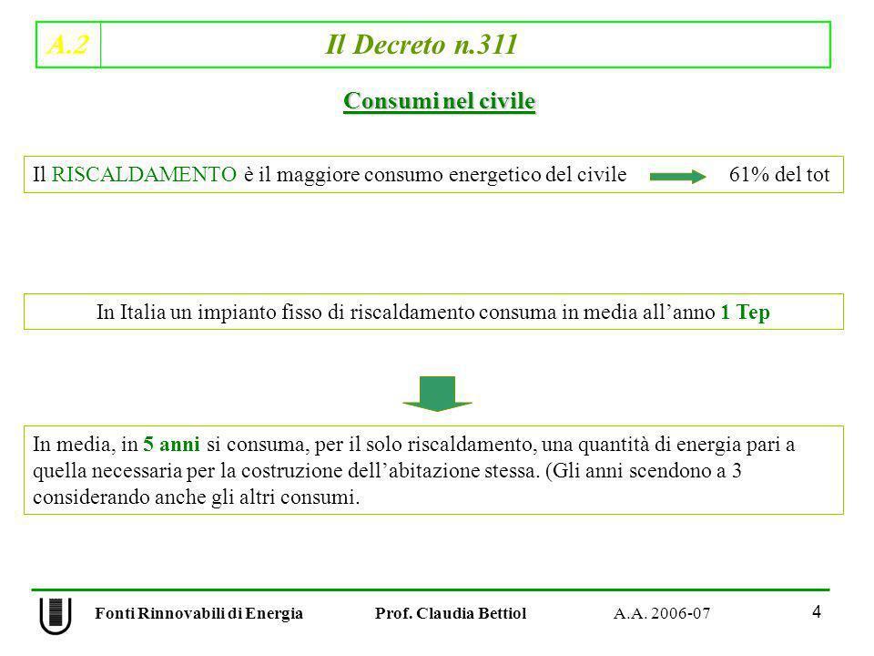 A.2 Il Decreto n.311 15 Fonti Rinnovabili di Energia Prof.
