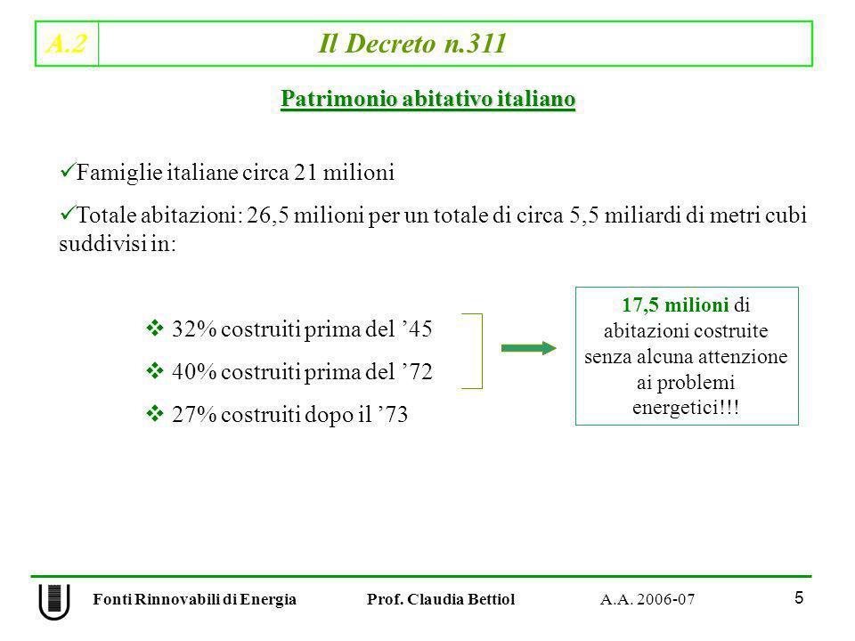 A.2 Il Decreto n.311 5 Fonti Rinnovabili di Energia Prof. Claudia Bettiol A.A. 2006-07 Patrimonio abitativo italiano Famiglie italiane circa 21 milion