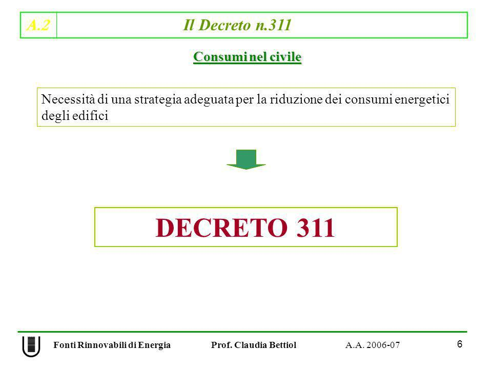 A.2 Il Decreto n.311 6 Fonti Rinnovabili di Energia Prof. Claudia Bettiol A.A. 2006-07 Consumi nel civile Necessità di una strategia adeguata per la r