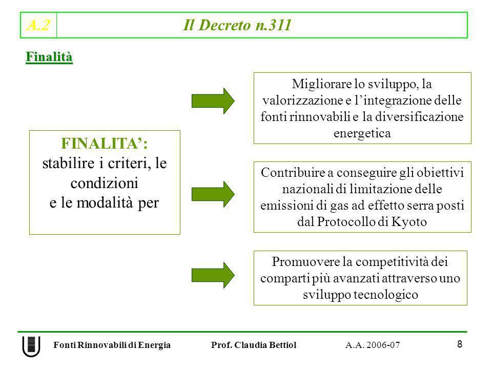 A.2 Il Decreto n.311 8 Fonti Rinnovabili di Energia Prof. Claudia Bettiol A.A. 2006-07 FINALITA: stabilire i criteri, le condizioni e le modalità per