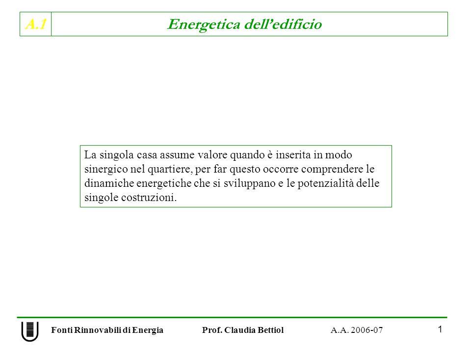 A.1 Energetica delledificio Fonti Rinnovabili di Energia Prof. Claudia Bettiol A.A. 2006-07 1 La singola casa assume valore quando è inserita in modo