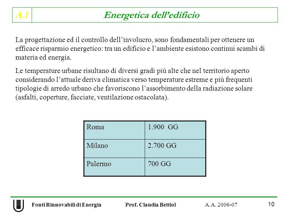 A.1 Energetica delledificio Fonti Rinnovabili di Energia Prof. Claudia Bettiol A.A. 2006-07 10 La progettazione ed il controllo dellinvolucro, sono fo