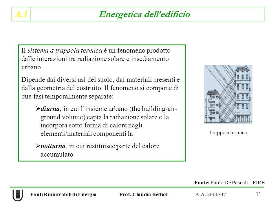 A.1 Energetica delledificio Fonti Rinnovabili di Energia Prof. Claudia Bettiol A.A. 2006-07 11 Il sistema a trappola termica è un fenomeno prodotto da