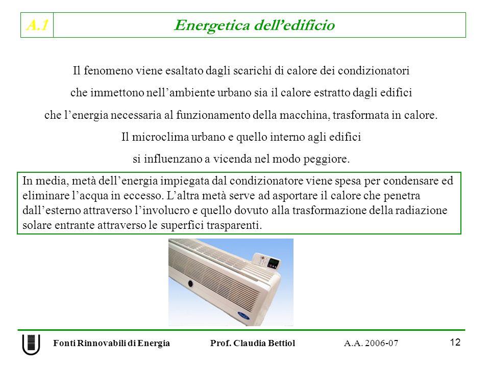 A.1 Energetica delledificio Fonti Rinnovabili di Energia Prof. Claudia Bettiol A.A. 2006-07 12 Il fenomeno viene esaltato dagli scarichi di calore dei