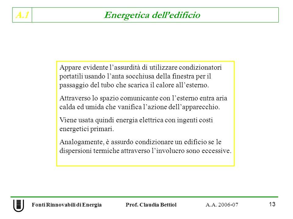 A.1 Energetica delledificio Fonti Rinnovabili di Energia Prof. Claudia Bettiol A.A. 2006-07 13 Appare evidente lassurdità di utilizzare condizionatori