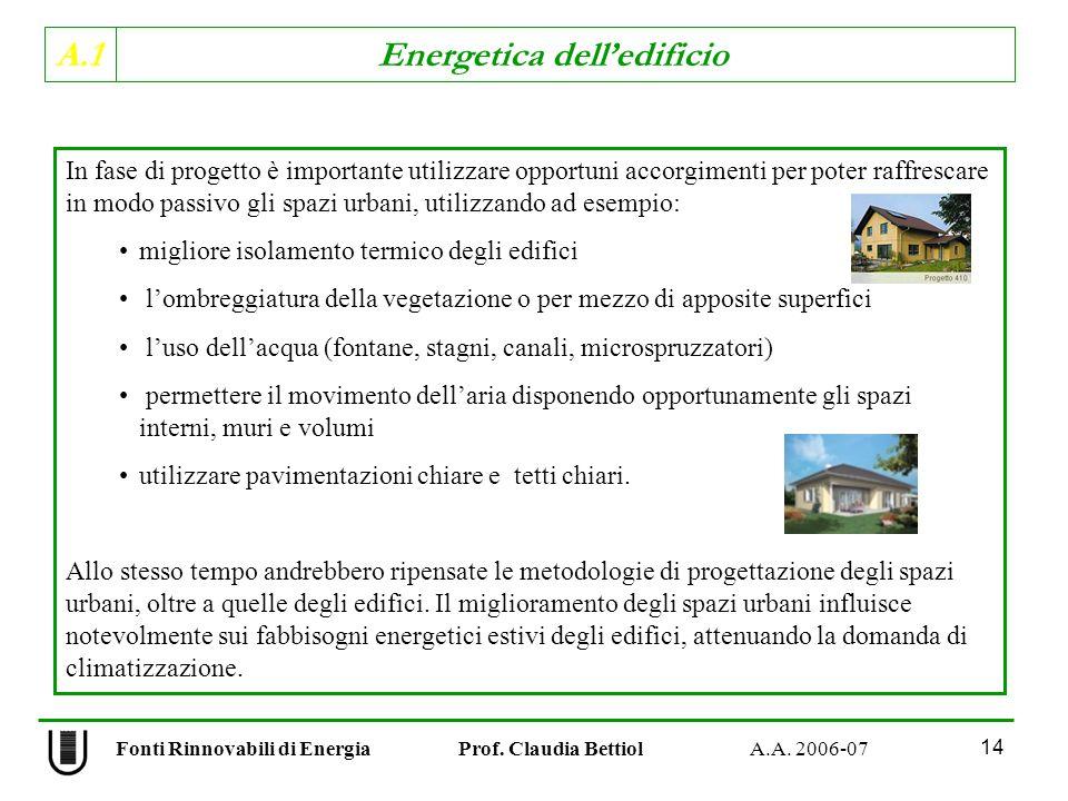 A.1 Energetica delledificio Fonti Rinnovabili di Energia Prof. Claudia Bettiol A.A. 2006-07 14 In fase di progetto è importante utilizzare opportuni a