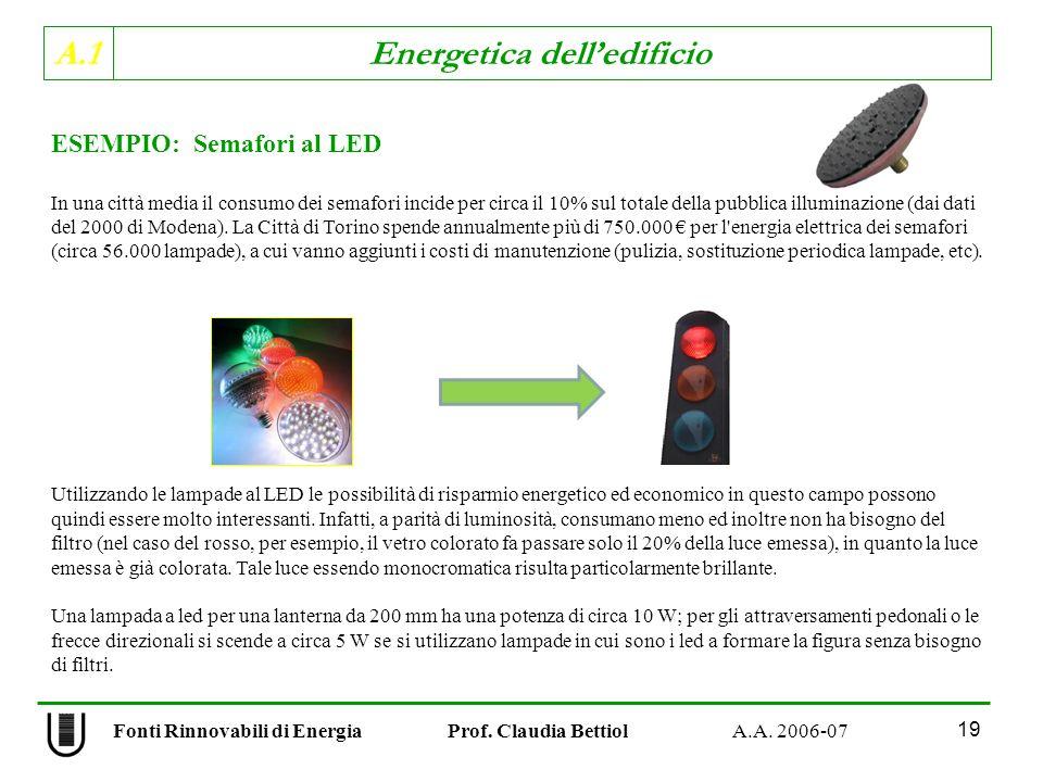 A.1 Energetica delledificio Fonti Rinnovabili di Energia Prof. Claudia Bettiol A.A. 2006-07 19 ESEMPIO: Semafori al LED In una città media il consumo