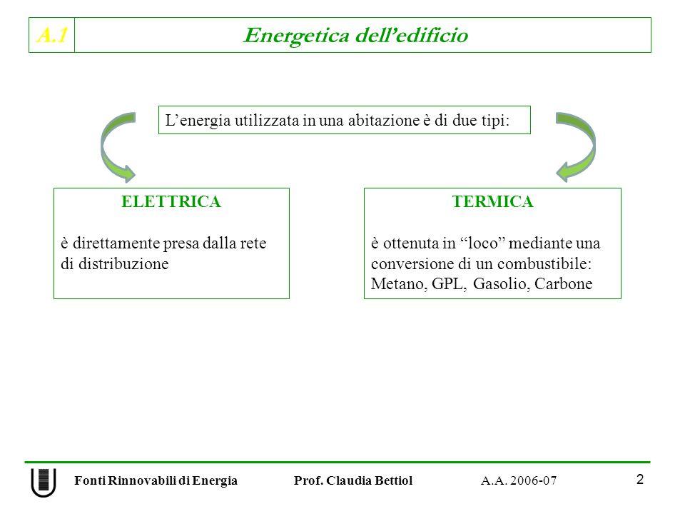 A.1 Energetica delledificio Fonti Rinnovabili di Energia Prof. Claudia Bettiol A.A. 2006-07 2 Lenergia utilizzata in una abitazione è di due tipi: ELE