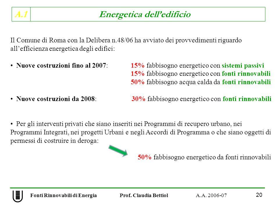 A.1 Energetica delledificio Fonti Rinnovabili di Energia Prof. Claudia Bettiol A.A. 2006-07 20 Il Comune di Roma con la Delibera n.48/06 ha avviato de