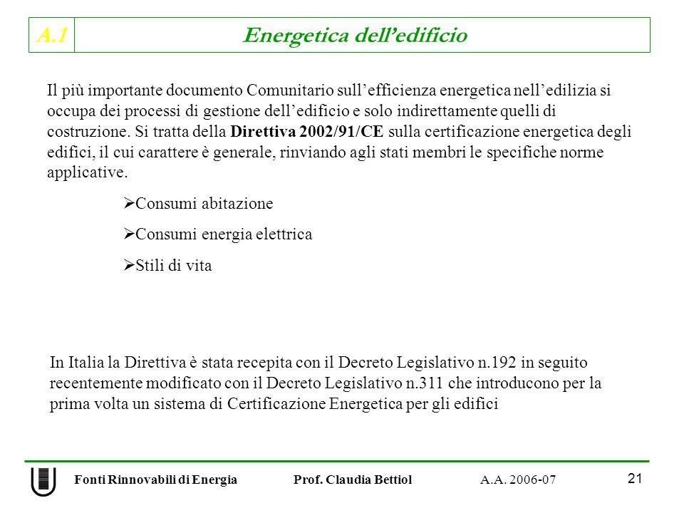 A.1 Energetica delledificio Fonti Rinnovabili di Energia Prof. Claudia Bettiol A.A. 2006-07 21 Il più importante documento Comunitario sullefficienza