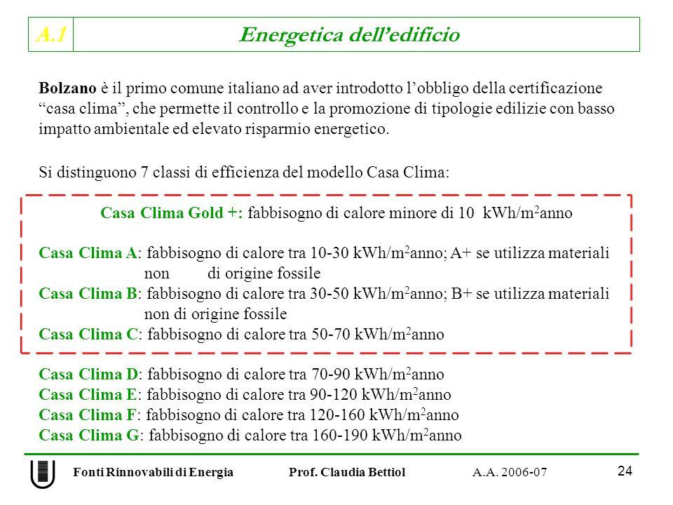 A.1 Energetica delledificio Fonti Rinnovabili di Energia Prof. Claudia Bettiol A.A. 2006-07 24 Bolzano è il primo comune italiano ad aver introdotto l