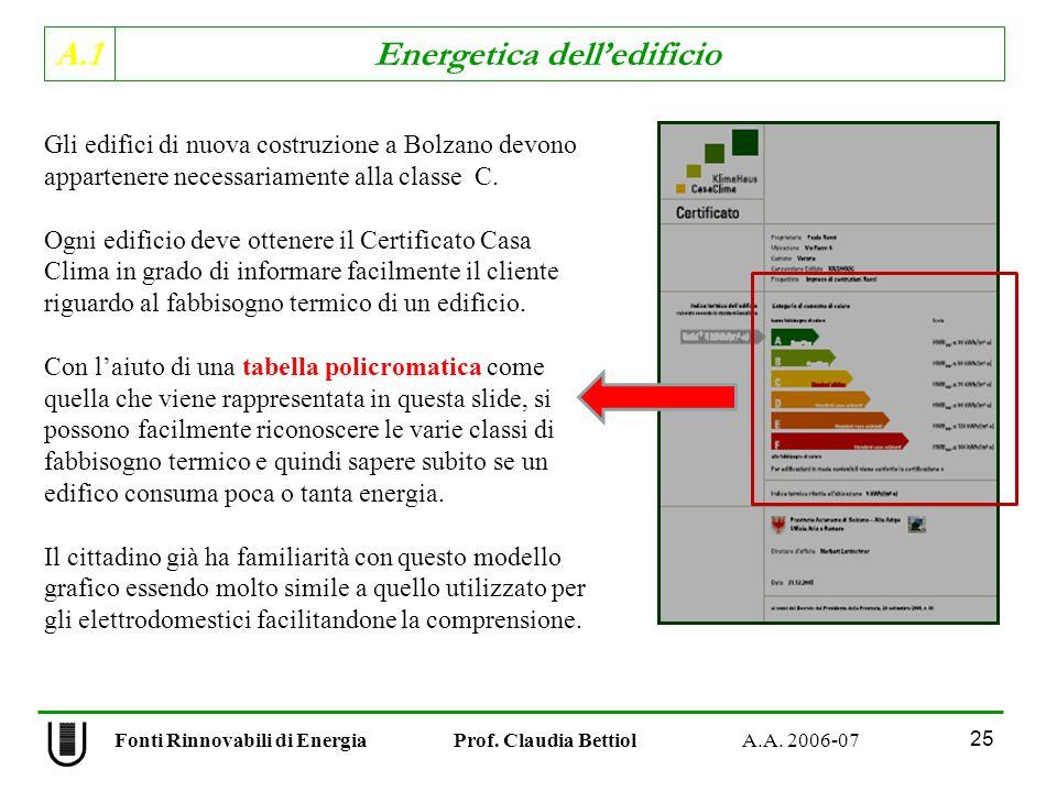 A.1 Energetica delledificio Fonti Rinnovabili di Energia Prof. Claudia Bettiol A.A. 2006-07 25 Gli edifici di nuova costruzione a Bolzano devono appar