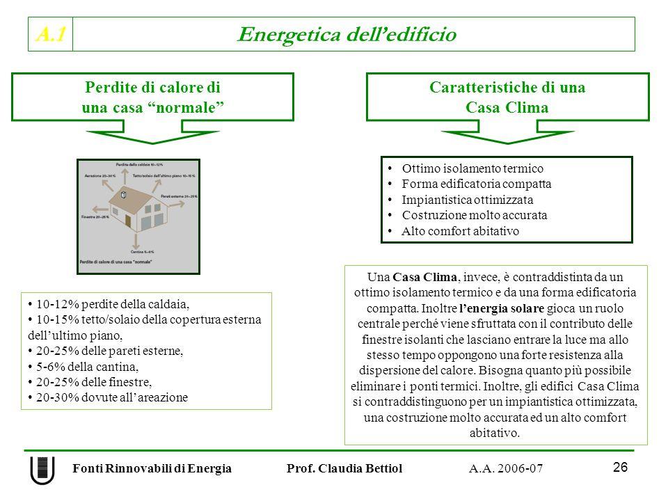 A.1 Energetica delledificio Fonti Rinnovabili di Energia Prof. Claudia Bettiol A.A. 2006-07 26 Ottimo isolamento termico Forma edificatoria compatta I